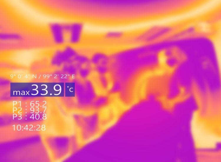 visualizacion-temperatura-personas